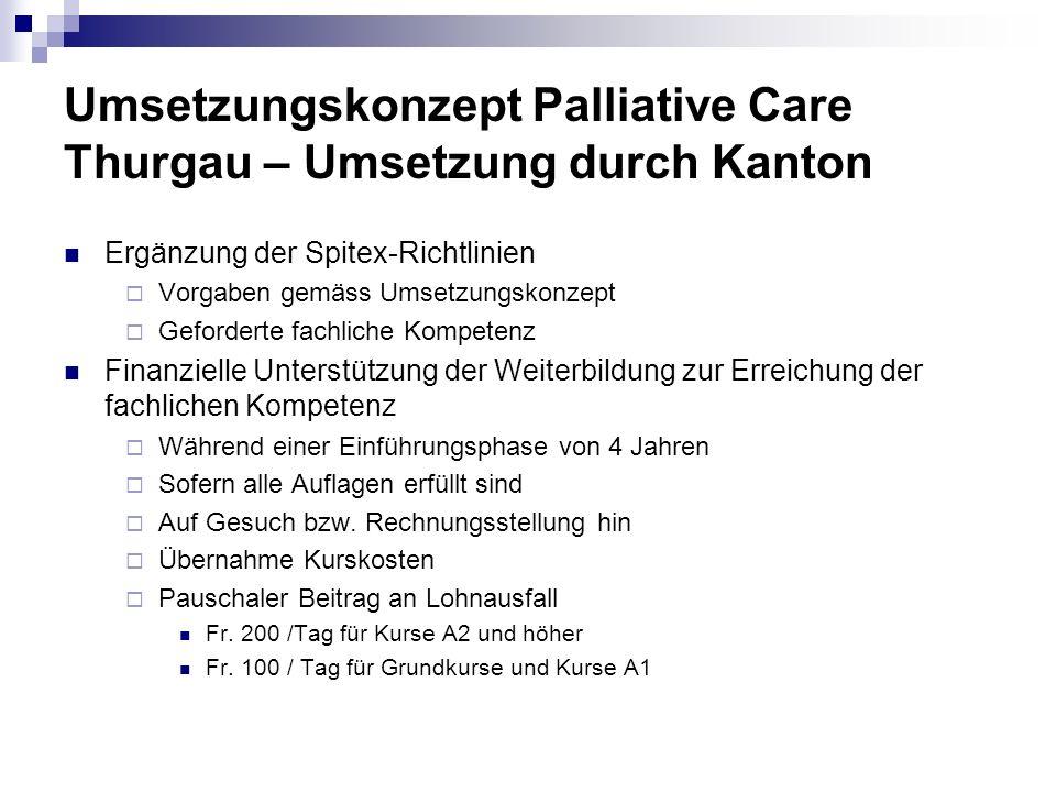 Umsetzungskonzept Palliative Care Thurgau – Umsetzung durch Kanton Ergänzung der Spitex-Richtlinien Vorgaben gemäss Umsetzungskonzept Geforderte fachl
