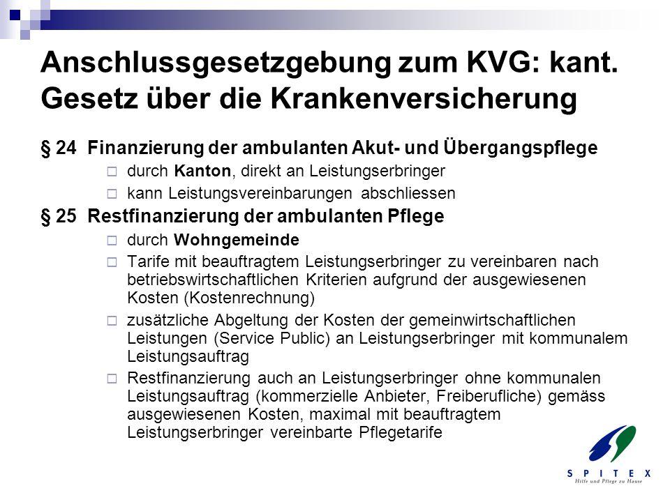 Anschlussgesetzgebung zum KVG: kant. Gesetz über die Krankenversicherung § 24 Finanzierung der ambulanten Akut- und Übergangspflege durch Kanton, dire