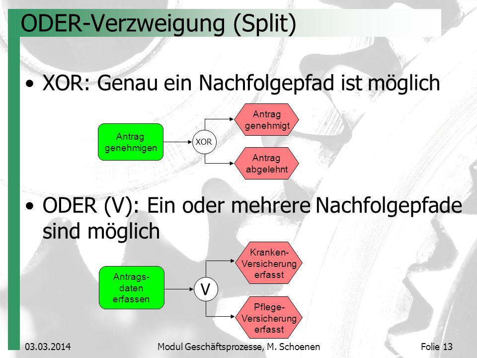 03.03.2014Modul Geschäftsprozesse, M. SchoenenFolie 13 ODER-Verzweigung (Split) XOR: Genau ein Nachfolgepfad ist möglich Antrag genehmigt Antrag geneh