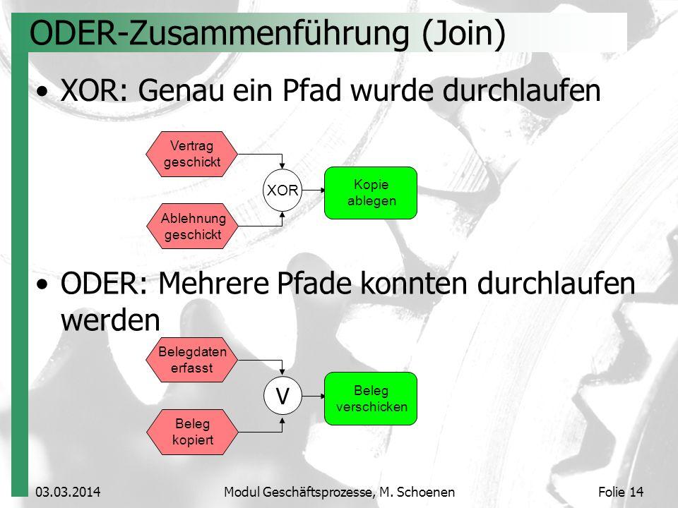 03.03.2014Modul Geschäftsprozesse, M. SchoenenFolie 14 ODER-Zusammenführung (Join) XOR: Genau ein Pfad wurde durchlaufen Ablehnung geschickt Kopie abl