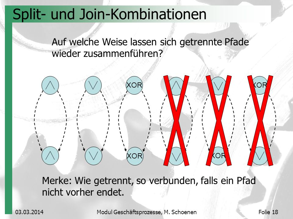 03.03.2014Modul Geschäftsprozesse, M. SchoenenFolie 18 Split- und Join-Kombinationen XOR Auf welche Weise lassen sich getrennte Pfade wieder zusammenf