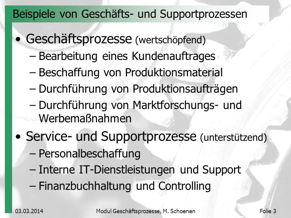 Beispiele von Geschäfts- und Supportprozessen Geschäftsprozesse (wertschöpfend) –Bearbeitung eines Kundenauftrages –Beschaffung von Produktionsmateria