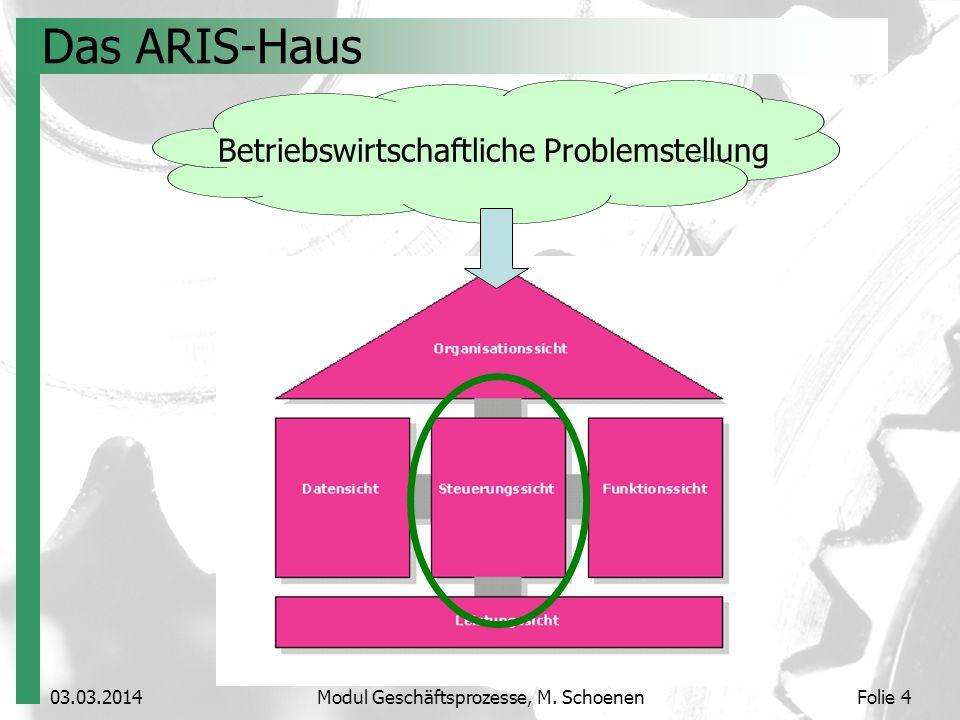 03.03.2014Modul Geschäftsprozesse, M. SchoenenFolie 4 Das ARIS-Haus Betriebswirtschaftliche Problemstellung