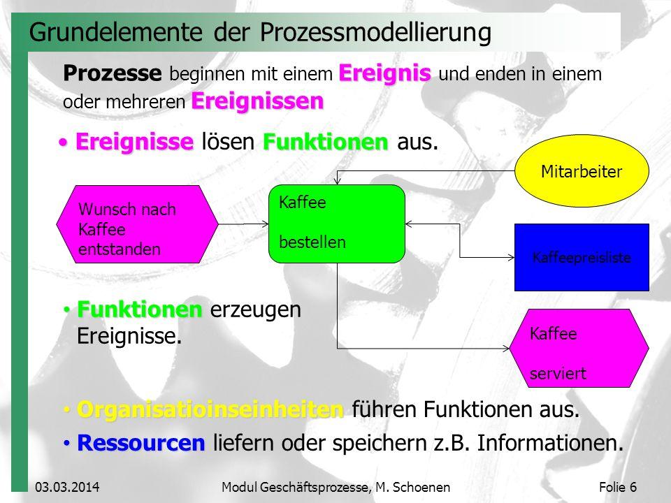 03.03.2014Modul Geschäftsprozesse, M. SchoenenFolie 6 Grundelemente der Prozessmodellierung Ereignisse Funktionen Ereignisse lösen Funktionen aus. Wun