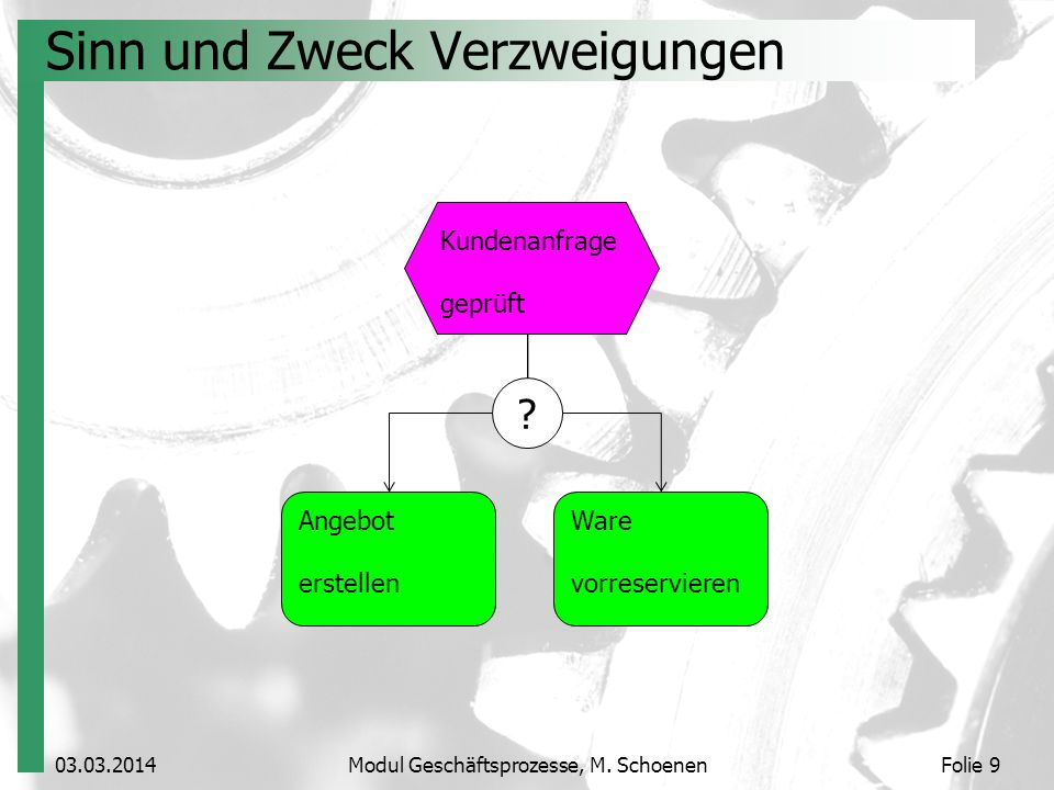 Sinn und Zweck Verzweigungen 03.03.2014Modul Geschäftsprozesse, M.