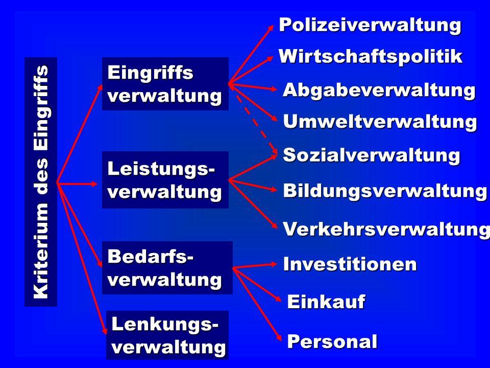 Kriterium des Eingriffs Eingriffsverwaltung Leistungs-verwaltung Bedarfs-verwaltung Polizeiverwaltung Wirtschaftspolitik Abgabeverwaltung Umweltverwal