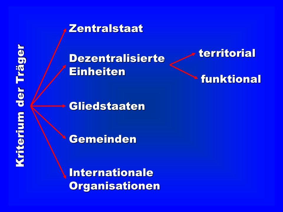 Kriterium der Träger Zentralstaat DezentralisierteEinheiten territorial funktional Gliedstaaten Gemeinden InternationaleOrganisationen