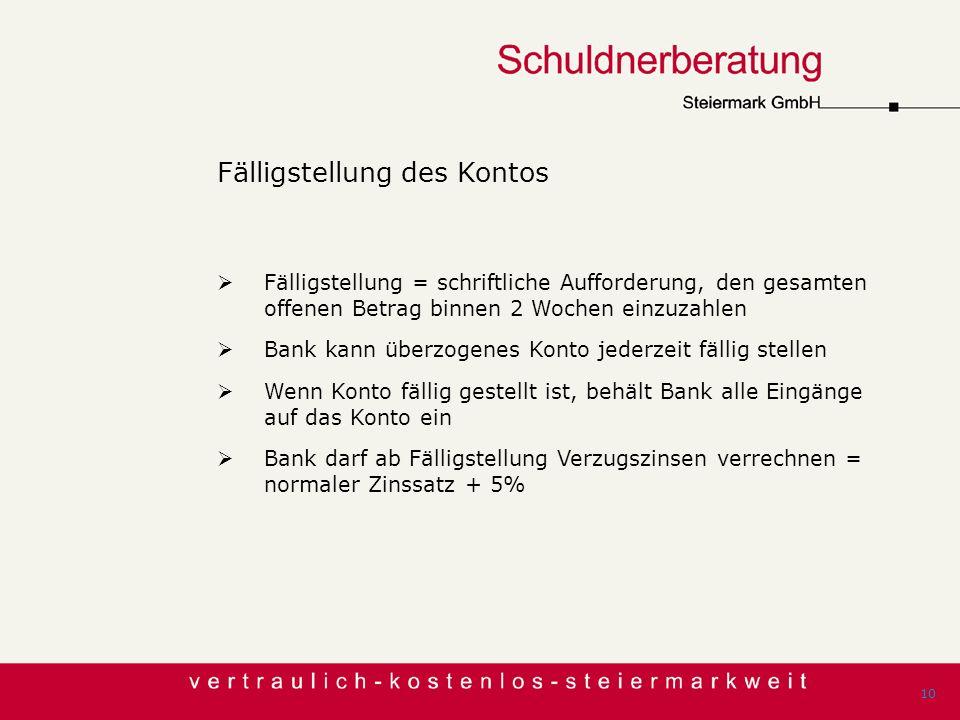 Fälligstellung des Kontos Fälligstellung = schriftliche Aufforderung, den gesamten offenen Betrag binnen 2 Wochen einzuzahlen Bank kann überzogenes Ko