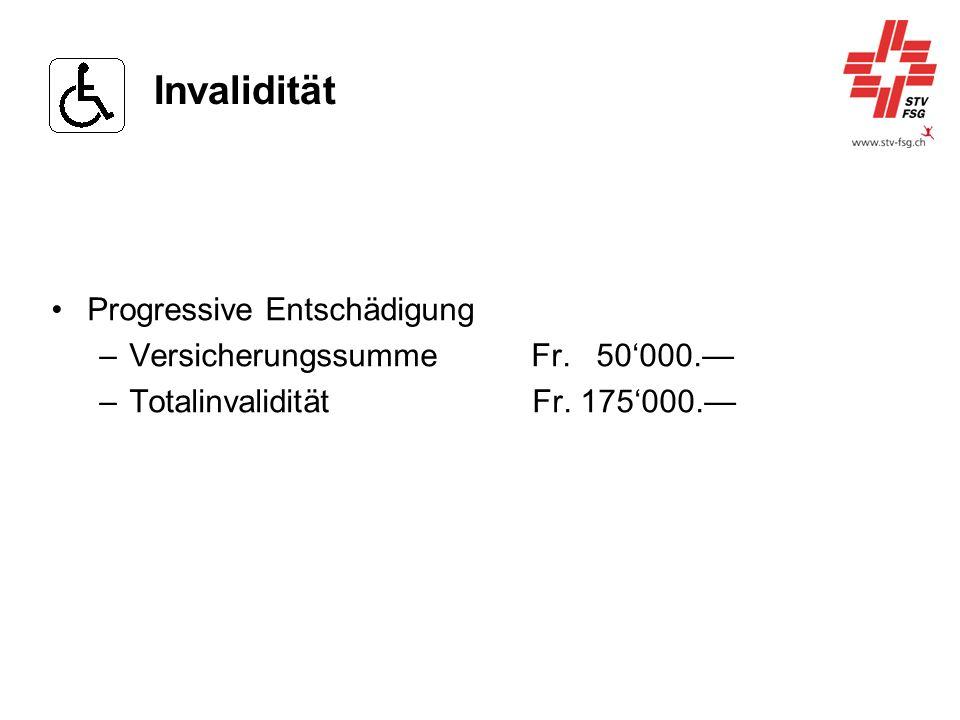 Invalidität Progressive Entschädigung –Versicherungssumme Fr. 50000. –Totalinvalidität Fr. 175000.
