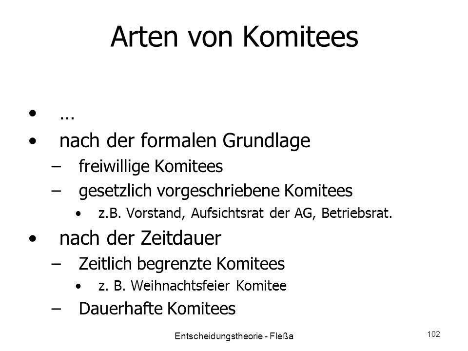 Arten von Komitees … nach der formalen Grundlage –freiwillige Komitees –gesetzlich vorgeschriebene Komitees z.B. Vorstand, Aufsichtsrat der AG, Betrie