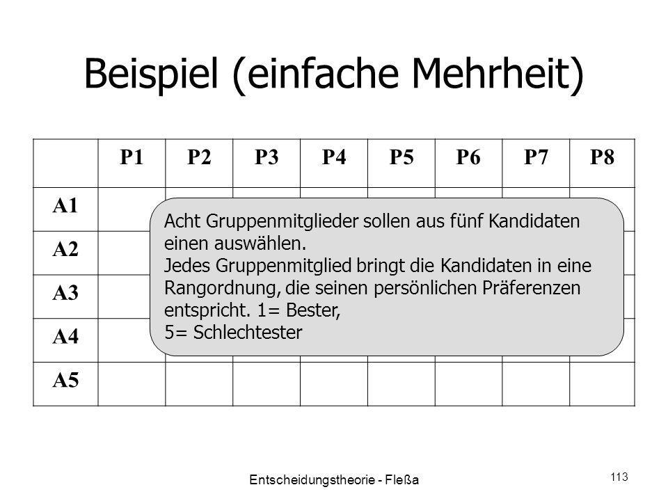 Beispiel (einfache Mehrheit) P1P2P3P4P5P6P7P8 A1 A2 A3 A4 A5 Acht Gruppenmitglieder sollen aus fünf Kandidaten einen auswählen. Jedes Gruppenmitglied