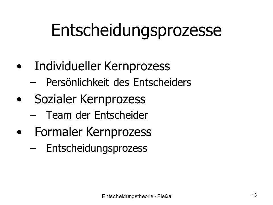 Entscheidungsprozesse Individueller Kernprozess –Persönlichkeit des Entscheiders Sozialer Kernprozess –Team der Entscheider Formaler Kernprozess –Ents