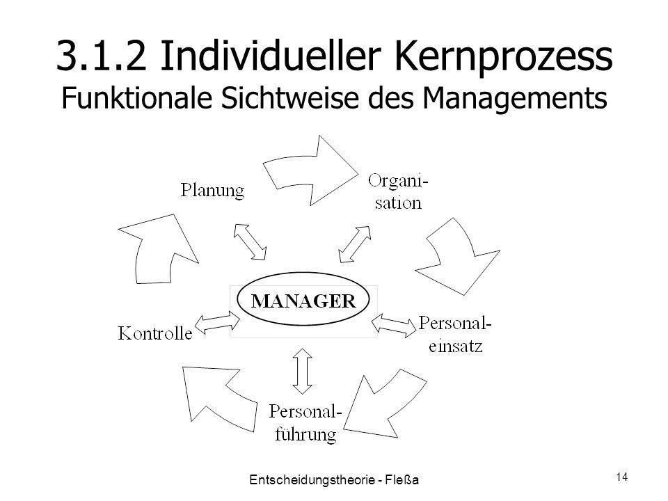 3.1.2 Individueller Kernprozess Funktionale Sichtweise des Managements Entscheidungstheorie - Fleßa 14