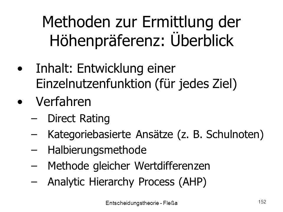 Methoden zur Ermittlung der Höhenpräferenz: Überblick Inhalt: Entwicklung einer Einzelnutzenfunktion (für jedes Ziel) Verfahren –Direct Rating –Katego