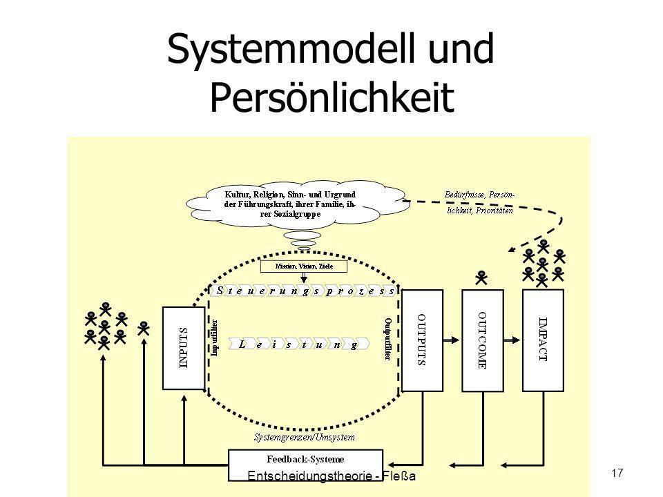 Systemmodell und Persönlichkeit 17 Entscheidungstheorie - Fleßa