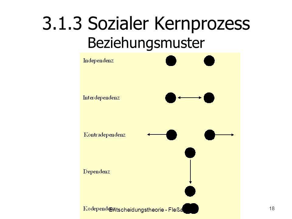 3.1.3 Sozialer Kernprozess Beziehungsmuster 18 Entscheidungstheorie - Fleßa