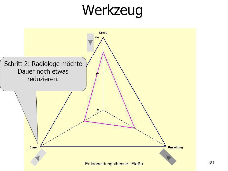 Werkzeug Schritt 2: Radiologe möchte Dauer noch etwas reduzieren. Entscheidungstheorie - Fleßa 184