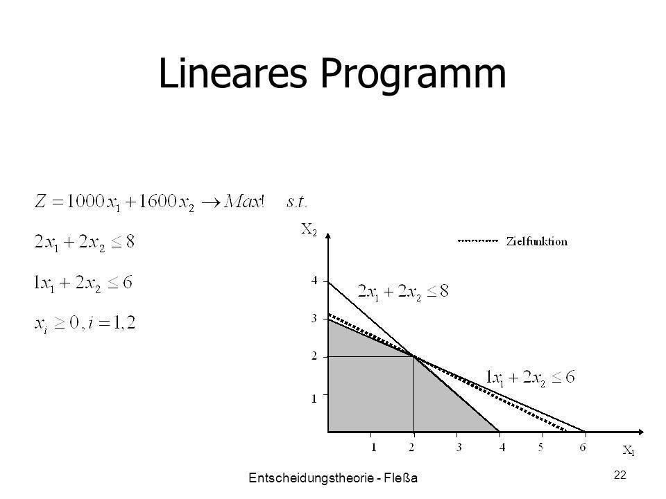 Lineares Programm Entscheidungstheorie - Fleßa 22