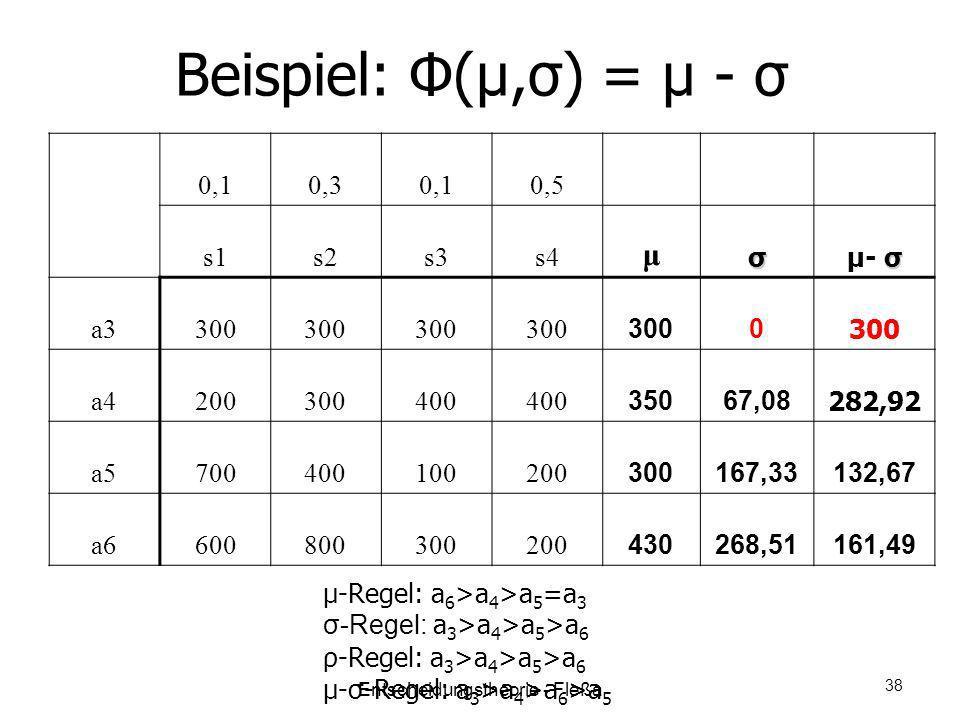 Beispiel: Φ(μ,σ) = μ - σ 0,10,30,10,5 s1s2s3s4 μσ σ μ- σ a3300 0 a4200300400 35067,08 282,92 a5700400100200 300167,33132,67 a6600800300200 430268,5116
