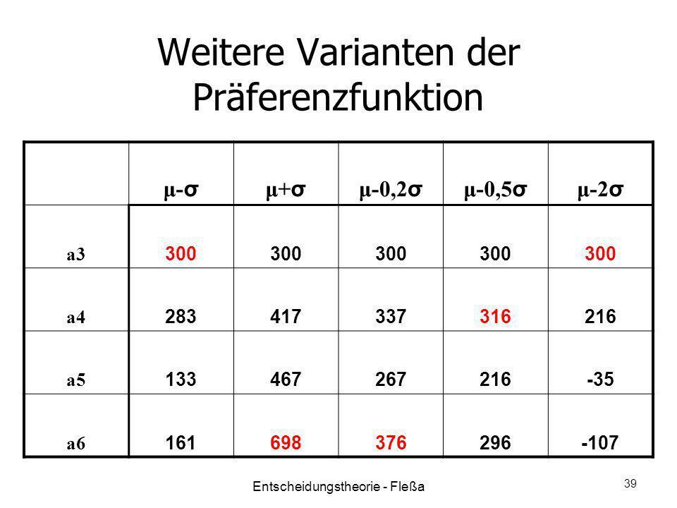 Weitere Varianten der Präferenzfunktion μ- σ μ+ σ μ-0,2 σ μ-0,5 σ μ-2 σ a3 300 a4 283417337316216 a5 133467267216-35 a6 161698376296-107 Entscheidungs