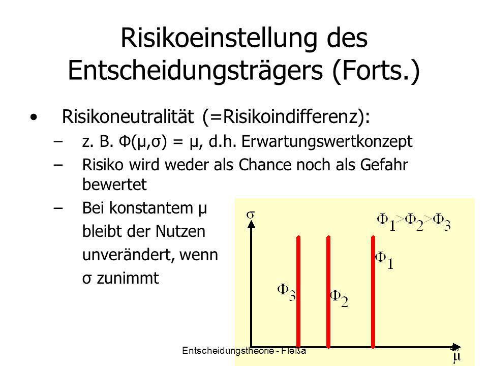 Risikoeinstellung des Entscheidungsträgers (Forts.) Risikoneutralität (=Risikoindifferenz): –z. B. Φ(μ,σ) = μ, d.h. Erwartungswertkonzept –Risiko wird