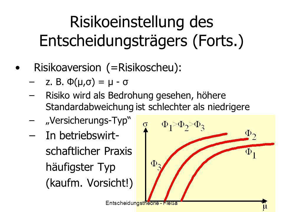 Risikoeinstellung des Entscheidungsträgers (Forts.) Risikoaversion (=Risikoscheu): –z. B. Φ(μ,σ) = μ - σ –Risiko wird als Bedrohung gesehen, höhere St