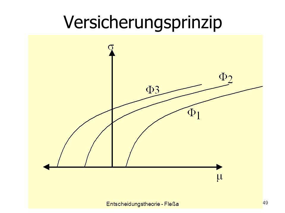 Versicherungsprinzip Entscheidungstheorie - Fleßa 49