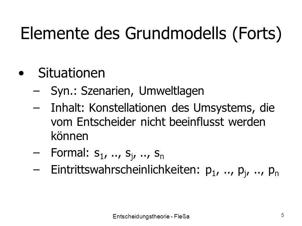 Elemente des Grundmodells (Forts) Situationen –Syn.: Szenarien, Umweltlagen –Inhalt: Konstellationen des Umsystems, die vom Entscheider nicht beeinflu