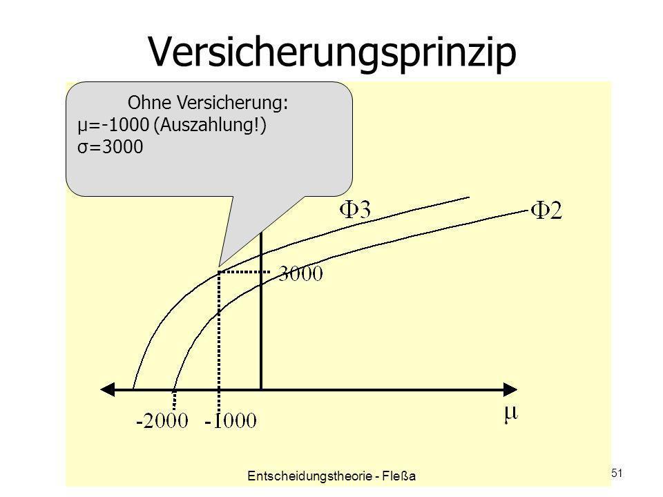 Versicherungsprinzip Ohne Versicherung: μ=-1000 (Auszahlung!) σ=3000 Entscheidungstheorie - Fleßa 51