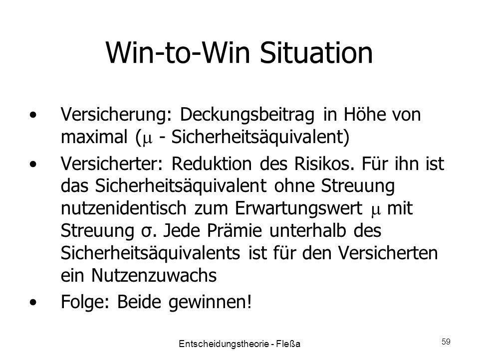 Win-to-Win Situation Versicherung: Deckungsbeitrag in Höhe von maximal ( - Sicherheitsäquivalent) Versicherter: Reduktion des Risikos. Für ihn ist das