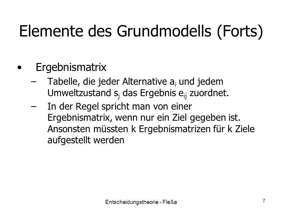 Elemente des Grundmodells (Forts) Ergebnismatrix –Tabelle, die jeder Alternative a i und jedem Umweltzustand s j das Ergebnis e ij zuordnet. –In der R