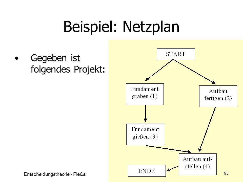 Beispiel: Netzplan Gegeben ist folgendes Projekt: Entscheidungstheorie - Fleßa 93