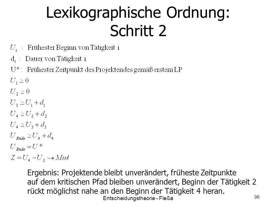 Lexikographische Ordnung: Schritt 2 Ergebnis: Projektende bleibt unverändert, früheste Zeitpunkte auf dem kritischen Pfad bleiben unverändert, Beginn