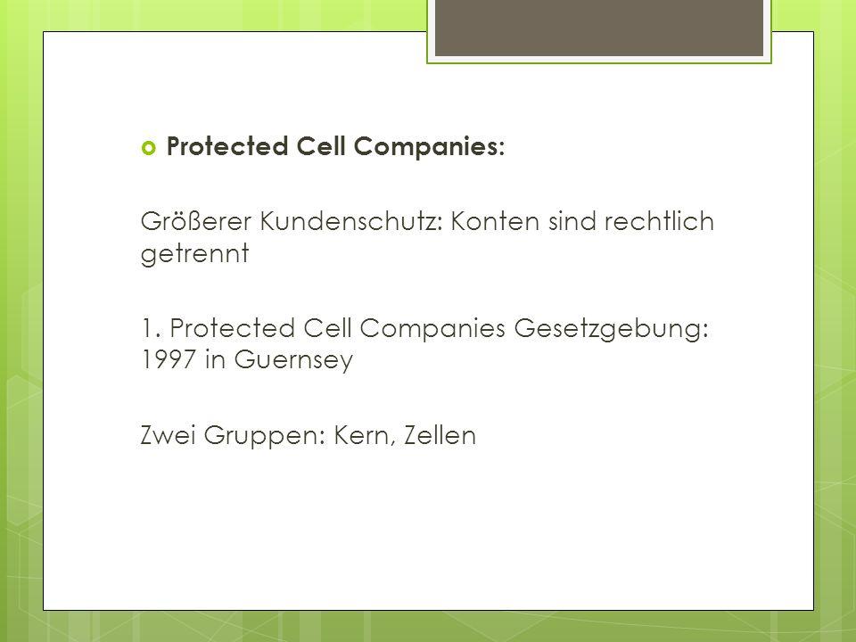 Protected Cell Companies: Größerer Kundenschutz: Konten sind rechtlich getrennt 1. Protected Cell Companies Gesetzgebung: 1997 in Guernsey Zwei Gruppe