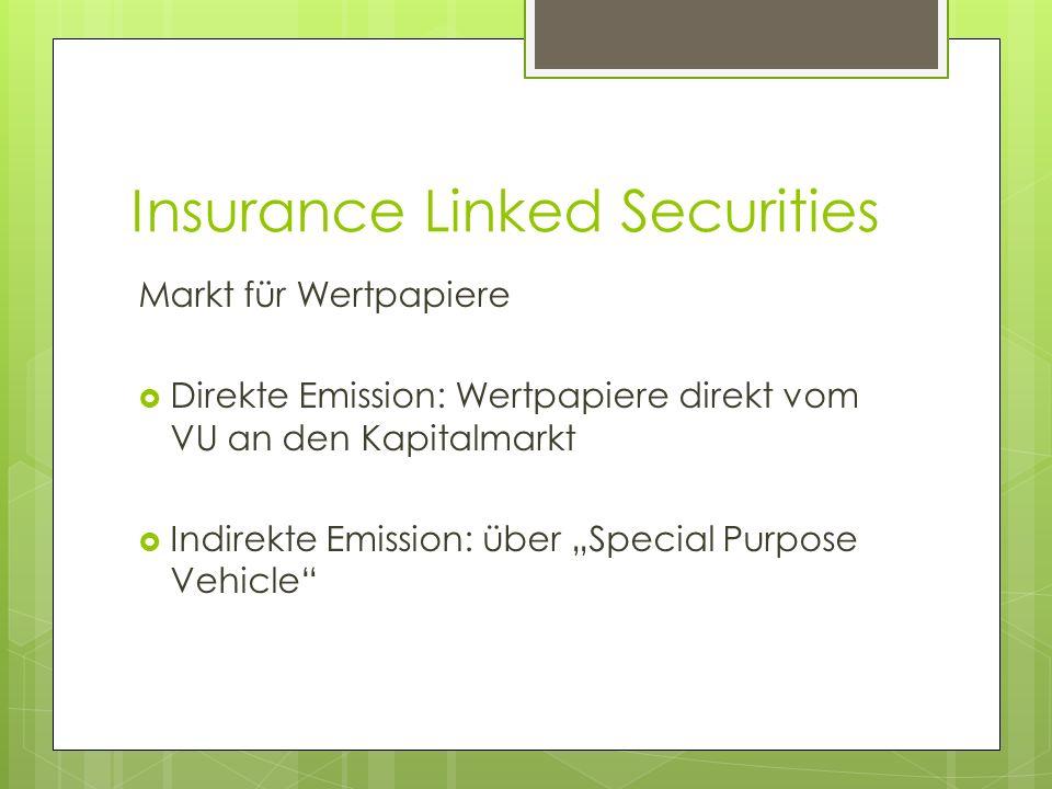 Insurance Linked Securities Markt für Wertpapiere Direkte Emission: Wertpapiere direkt vom VU an den Kapitalmarkt Indirekte Emission: über Special Pur