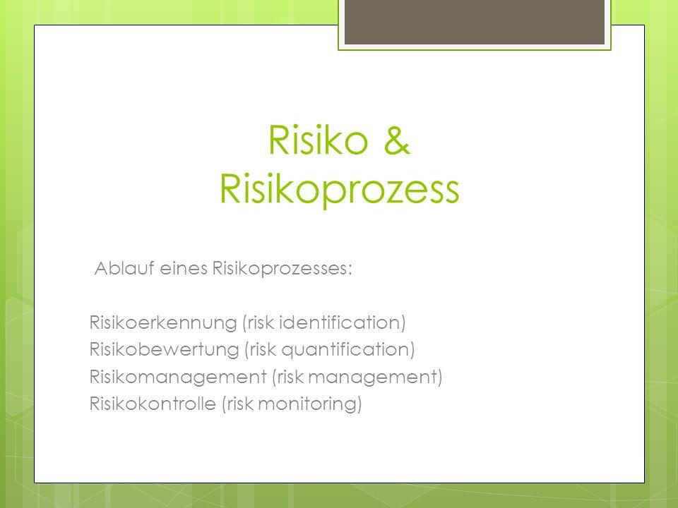 Risiko & Risikoprozess Ablauf eines Risikoprozesses: Risikoerkennung (risk identification) Risikobewertung (risk quantification) Risikomanagement (ris