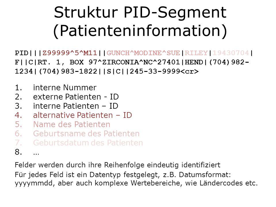Struktur PID-Segment (Patienteninformation) 1.interne Nummer 2.externe Patienten - ID 3.interne Patienten – ID 4.alternative Patienten – ID 5.Name des