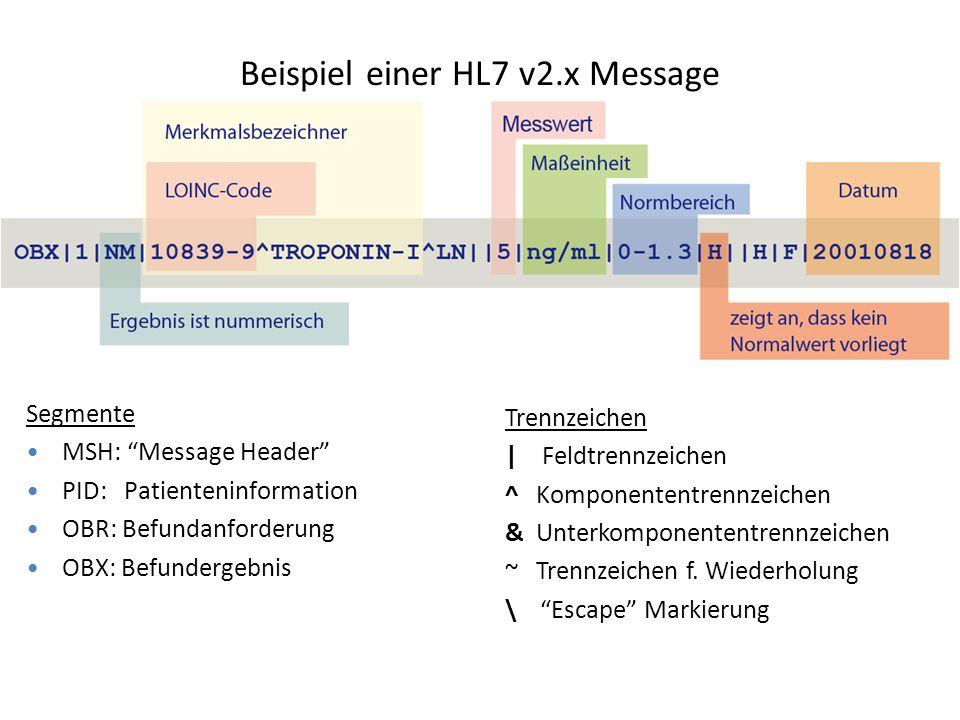 Beispiel einer HL7 v2.x Message Trennzeichen | Feldtrennzeichen ^ Komponententrennzeichen & Unterkomponententrennzeichen ~ Trennzeichen f. Wiederholun