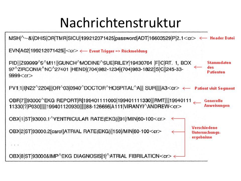 Nachrichtenstruktur