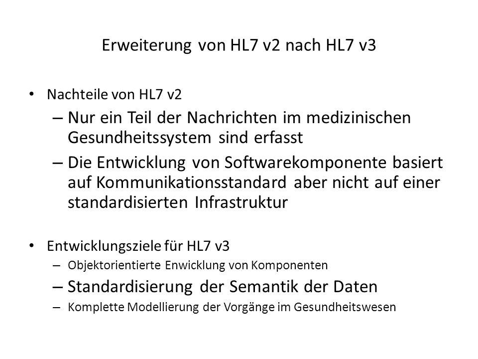 Erweiterung von HL7 v2 nach HL7 v3 Nachteile von HL7 v2 – Nur ein Teil der Nachrichten im medizinischen Gesundheitssystem sind erfasst – Die Entwicklu