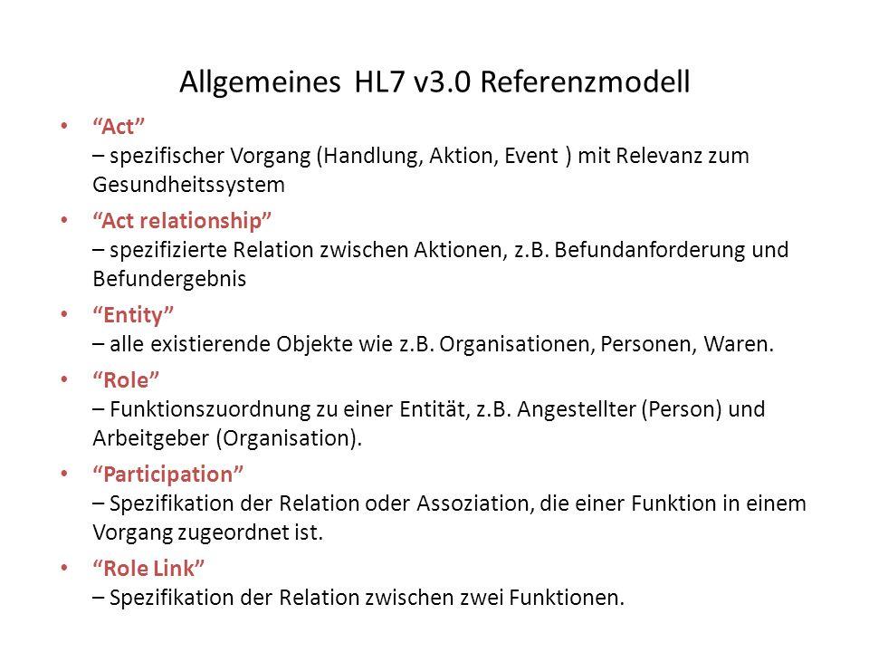 Allgemeines HL7 v3.0 Referenzmodell Act – spezifischer Vorgang (Handlung, Aktion, Event ) mit Relevanz zum Gesundheitssystem Act relationship – spezif
