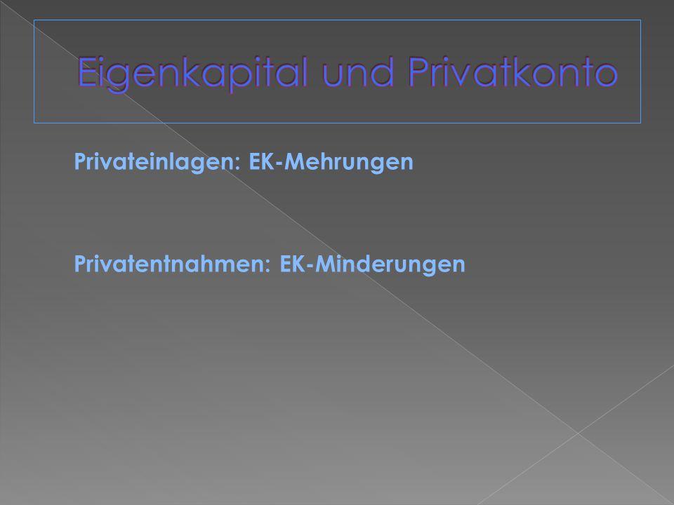 Privateinlagen: EK-Mehrungen Privatentnahmen: EK-Minderungen