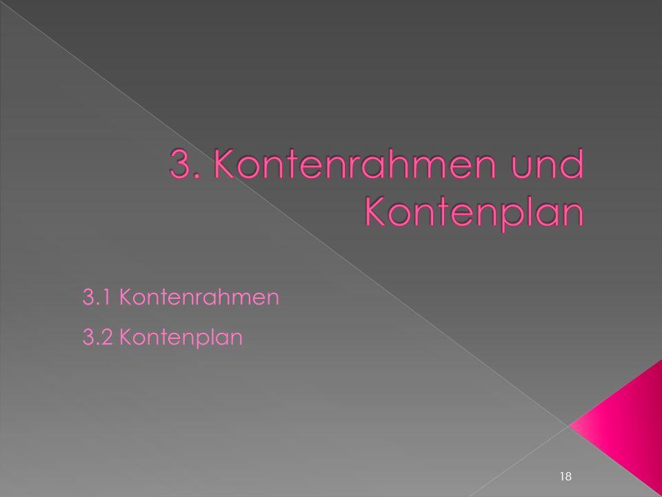 18 3.1 Kontenrahmen 3.2 Kontenplan