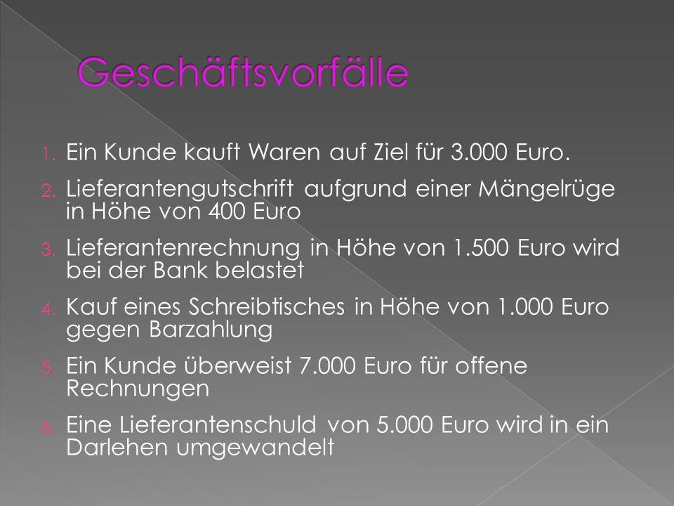 1. Ein Kunde kauft Waren auf Ziel für 3.000 Euro. 2. Lieferantengutschrift aufgrund einer Mängelrüge in Höhe von 400 Euro 3. Lieferantenrechnung in Hö