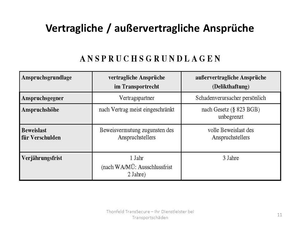 Vertragliche / außervertragliche Ansprüche Thonfeld TransSecure – Ihr Dienstleister bei Transportschäden 11