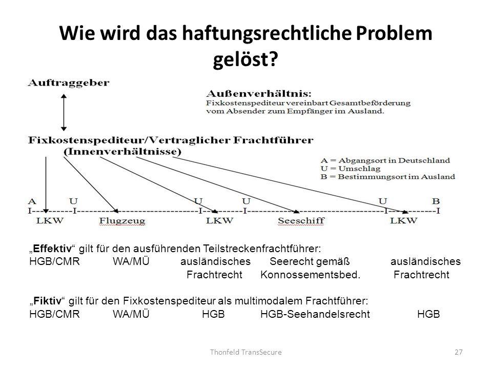 Wie wird das haftungsrechtliche Problem gelöst? Thonfeld TransSecure27 Effektiv gilt für den ausführenden Teilstreckenfrachtführer: HGB/CMR WA/MÜ ausl
