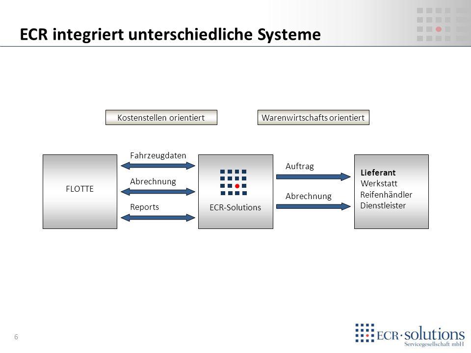 ECR integriert unterschiedliche Systeme FLOTTE ECR-Solutions Lieferant Werkstatt Reifenhändler Dienstleister Fahrzeugdaten Kostenstellen orientiert Ab