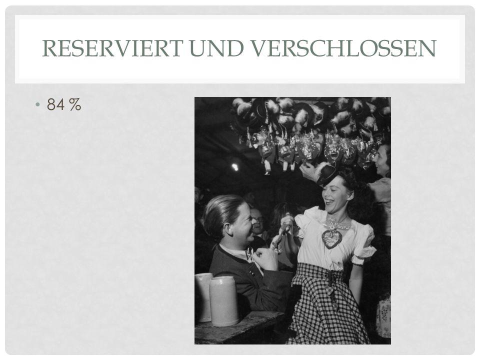 RESERVIERT UND VERSCHLOSSEN 84 %