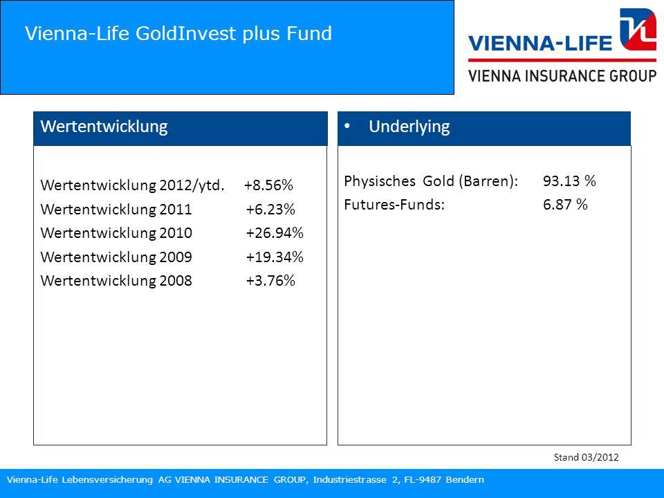 Vienna-Life Lebensversicherung AG VIENNA INSURANCE GROUP, Industriestrasse 2, FL-9487 Bendern Wertentwicklung Wertentwicklung 2012/ytd.