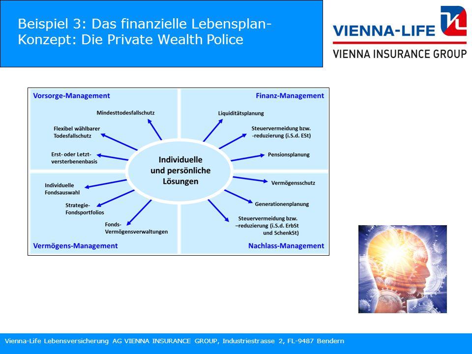 Vienna-Life Lebensversicherung AG VIENNA INSURANCE GROUP, Industriestrasse 2, FL-9487 Bendern Beispiel 3: Das finanzielle Lebensplan- Konzept: Die Private Wealth Police